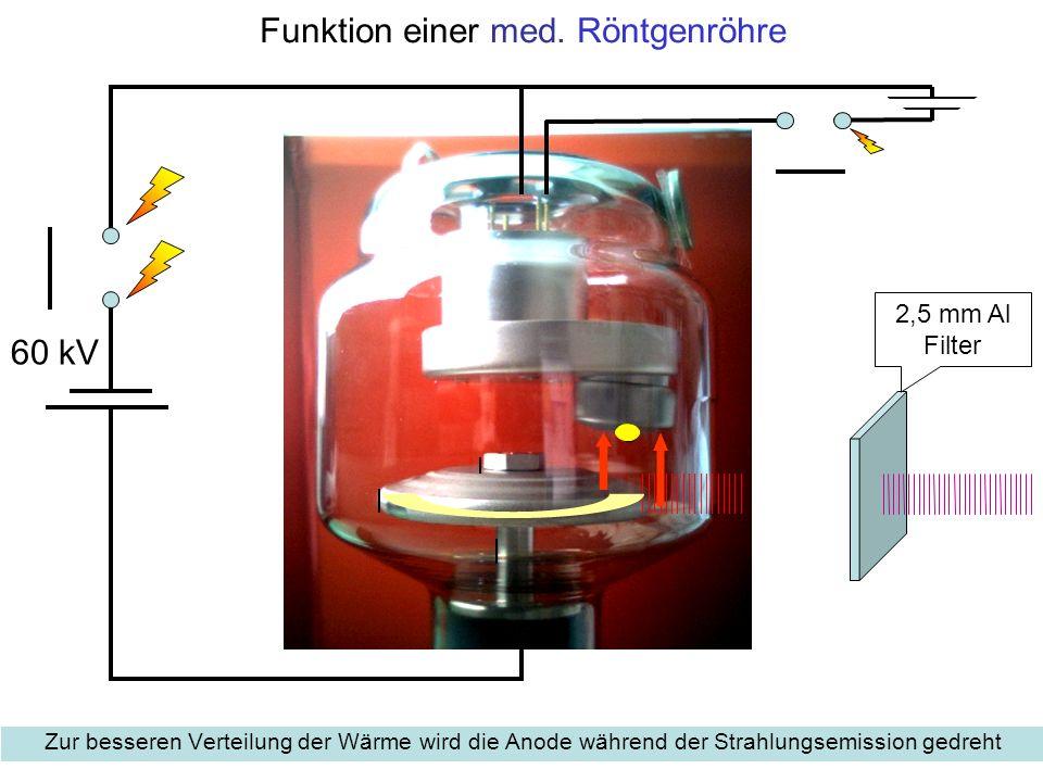 Funktion einer med. Röntgenröhre Zur besseren Verteilung der Wärme wird die Anode während der Strahlungsemission gedreht 60 kV 2,5 mm Al Filter