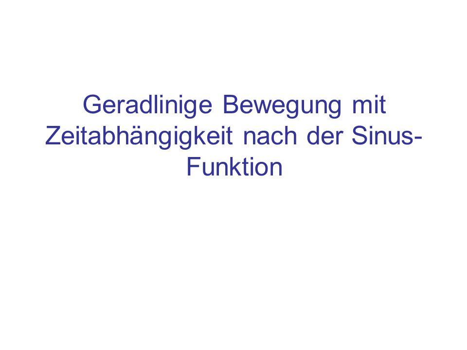Geradlinige Bewegung mit Zeitabhängigkeit nach der Sinus- Funktion