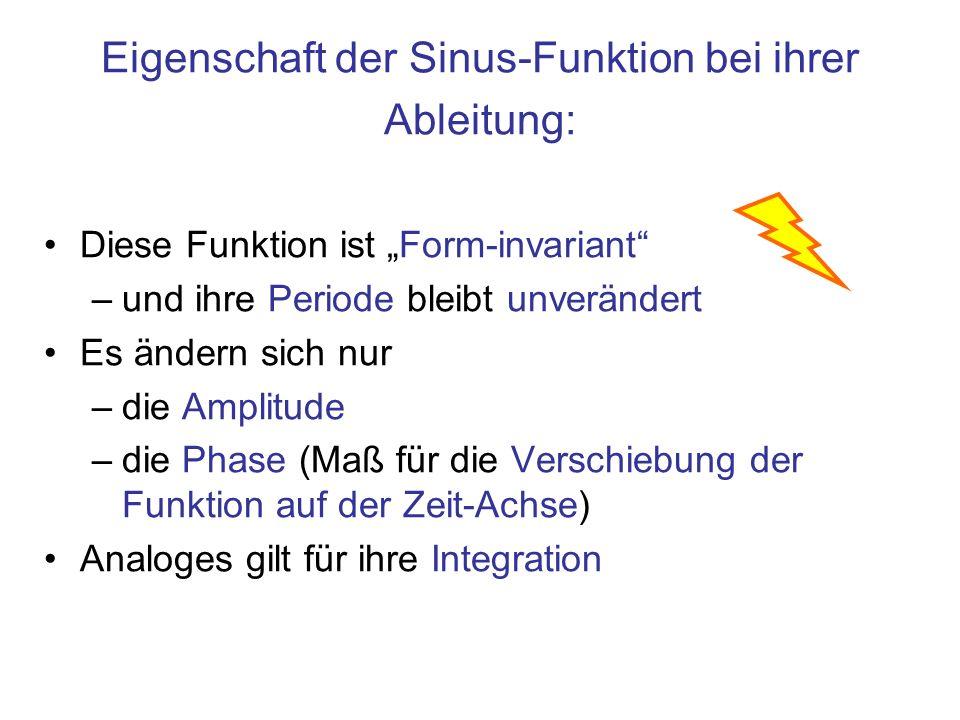 Eigenschaft der Sinus-Funktion bei ihrer Ableitung: Diese Funktion ist Form-invariant –und ihre Periode bleibt unverändert Es ändern sich nur –die Amp