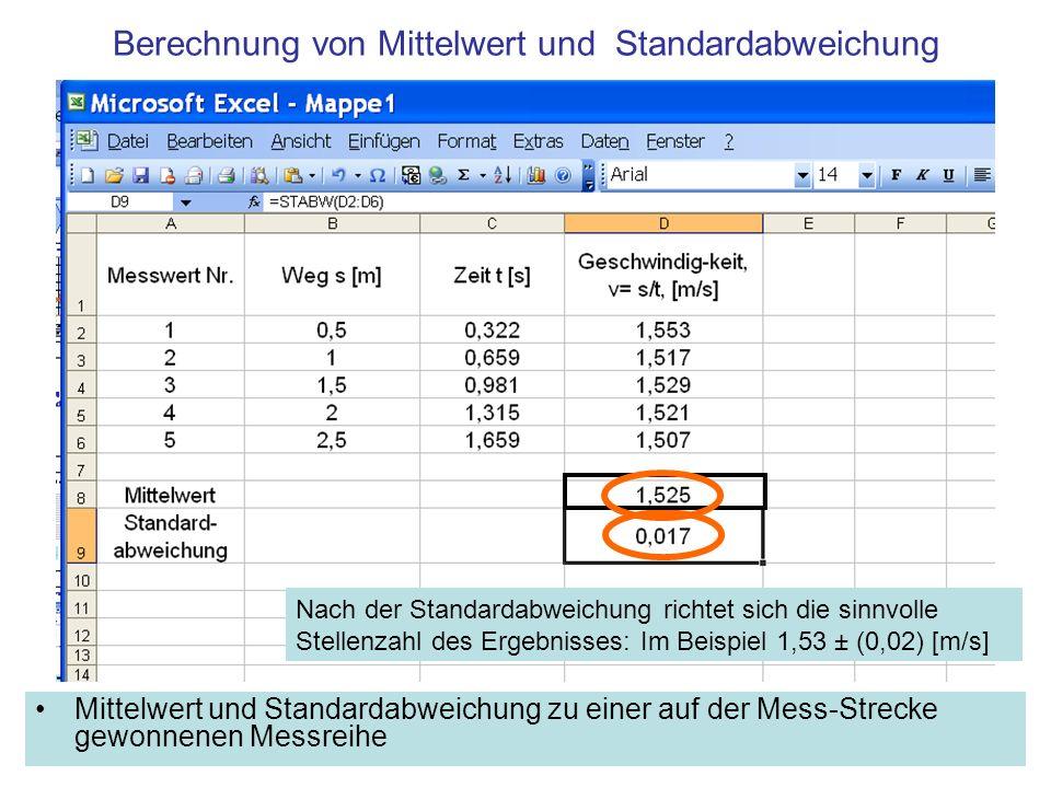 Berechnung von Mittelwert und Standardabweichung Mittelwert und Standardabweichung zu einer auf der Mess-Strecke gewonnenen Messreihe Nach der Standardabweichung richtet sich die sinnvolle Stellenzahl des Ergebnisses: Im Beispiel 1,53 ± (0,02) [m/s]