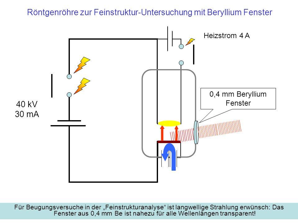 Transmission von 0,4 mm Beryllium in Abhängigkeit von der Energie der Röntgenstrahlung 3,101,551,030,780,620,52 Wellenlänge [Å]