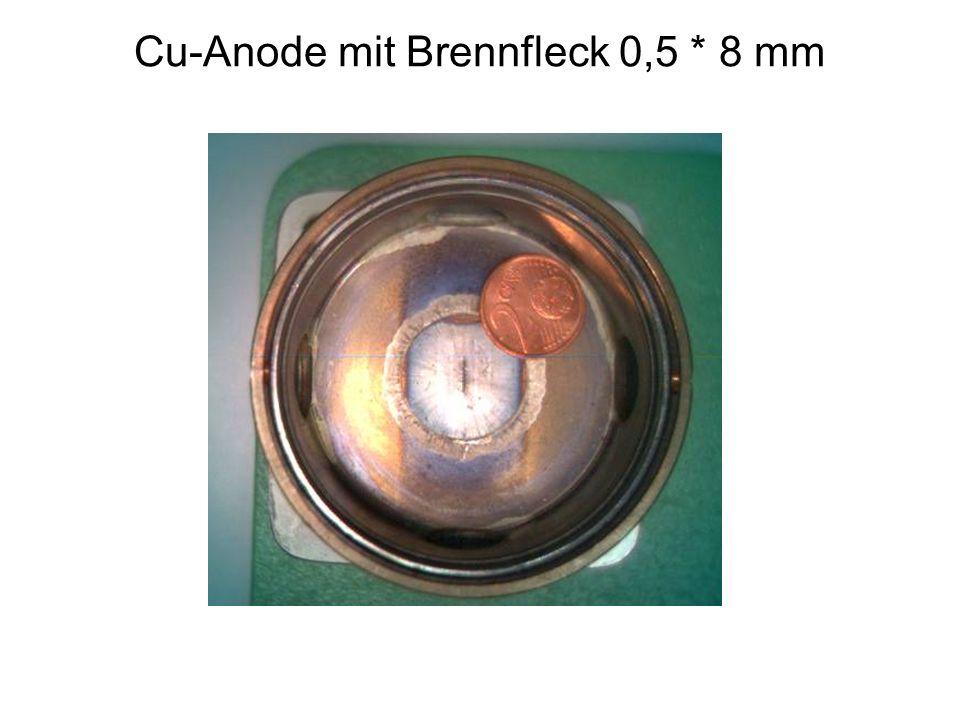 Cu-Anode mit Beryllium Fenster Fenster für Punktfokus Fenster für Strichfokus