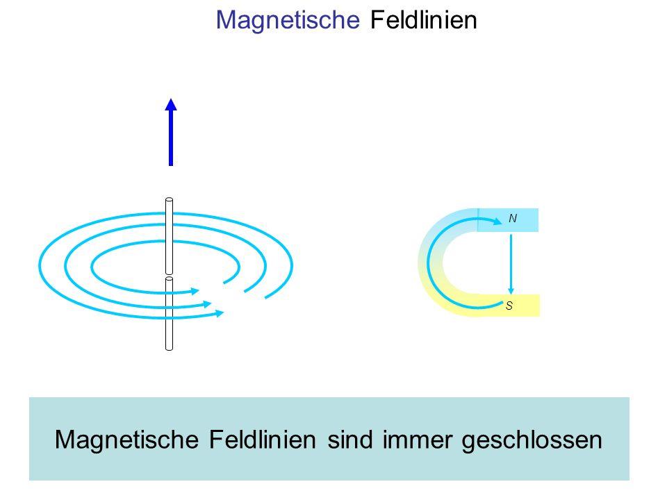 Magnetische Feldlinien Magnetische Feldlinien sind immer geschlossen N S