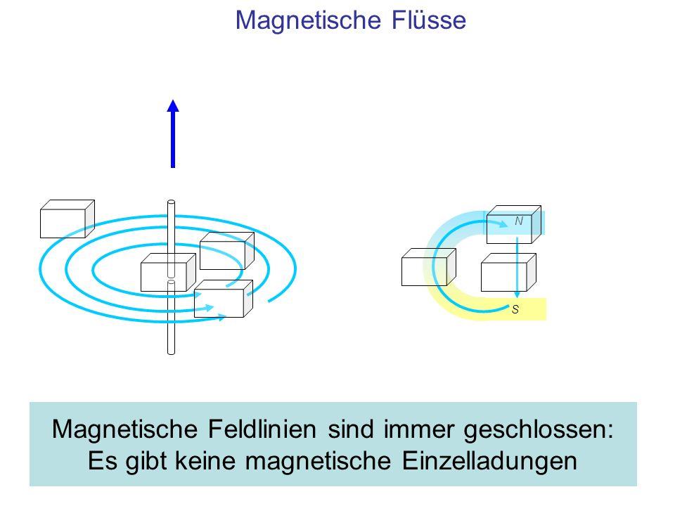 Magnetische Flüsse Magnetische Feldlinien sind immer geschlossen: Es gibt keine magnetische Einzelladungen N S