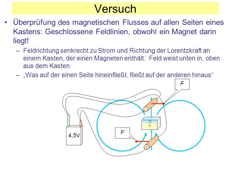 Versuch Überprüfung des magnetischen Flusses auf allen Seiten eines Kastens: Geschlossene Feldlinien, obwohl ein Magnet darin liegt! –Feldrichtung sen
