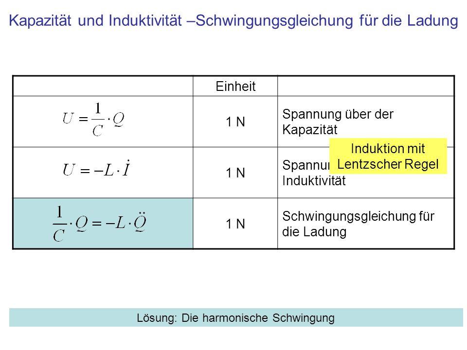 Kapazität und Induktivität –Schwingungsgleichung für die Ladung Einheit 1 N Spannung über der Kapazität 1 N Spannung über der Induktivität 1 N Schwing