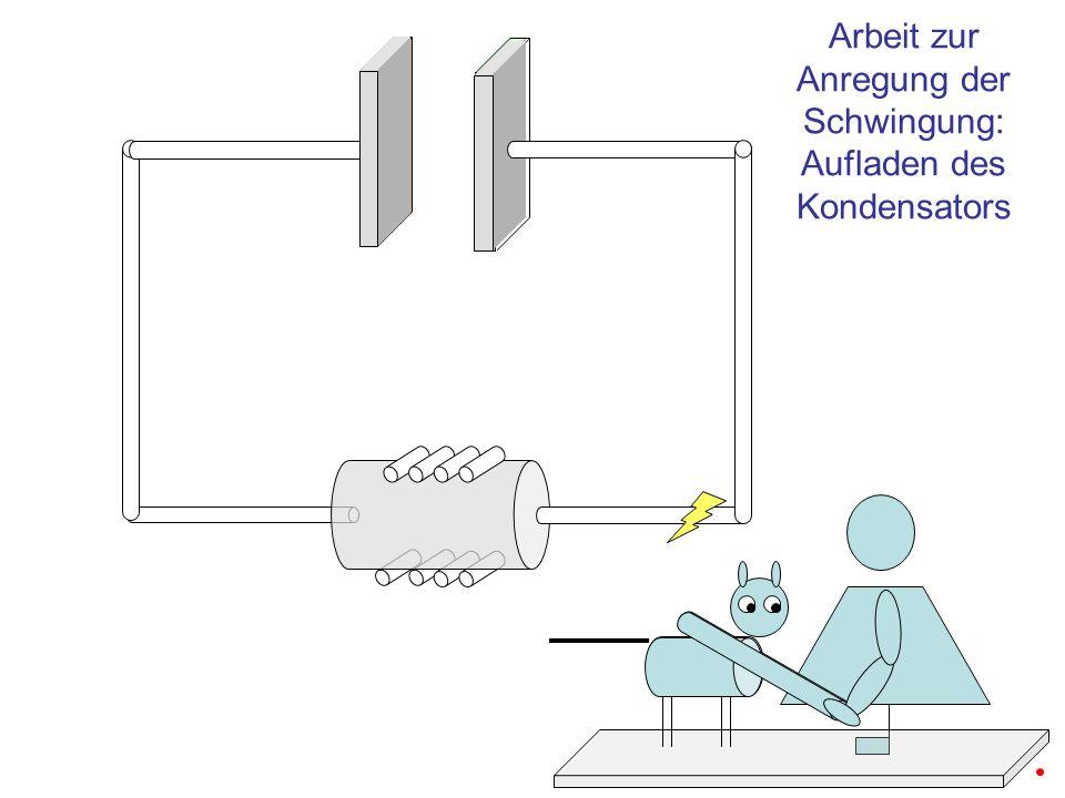 Arbeit zur Anregung der Schwingung: Aufladen des Kondensators
