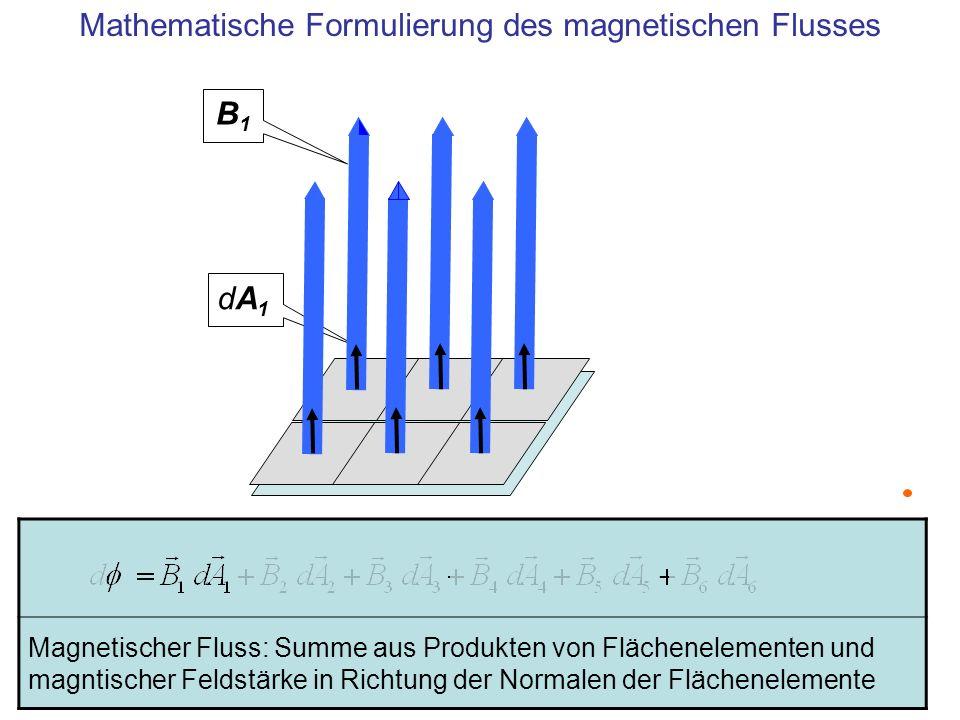 Magnetischer Fluss: Summe aus Produkten von Flächenelementen und magntischer Feldstärke in Richtung der Normalen der Flächenelemente B1B1 dA1dA1 Mathe