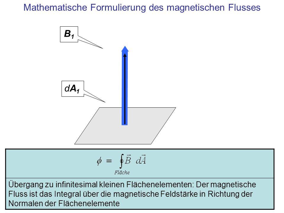 Übergang zu infinitesimal kleinen Flächenelementen: Der magnetische Fluss ist das Integral über die magnetische Feldstärke in Richtung der Normalen der Flächenelemente B1B1 dA1dA1 Mathematische Formulierung des magnetischen Flusses
