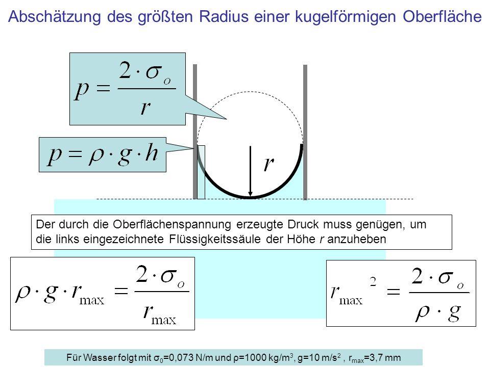 Abschätzung des größten Radius einer kugelförmigen Oberfläche Der durch die Oberflächenspannung erzeugte Druck muss genügen, um die links eingezeichne
