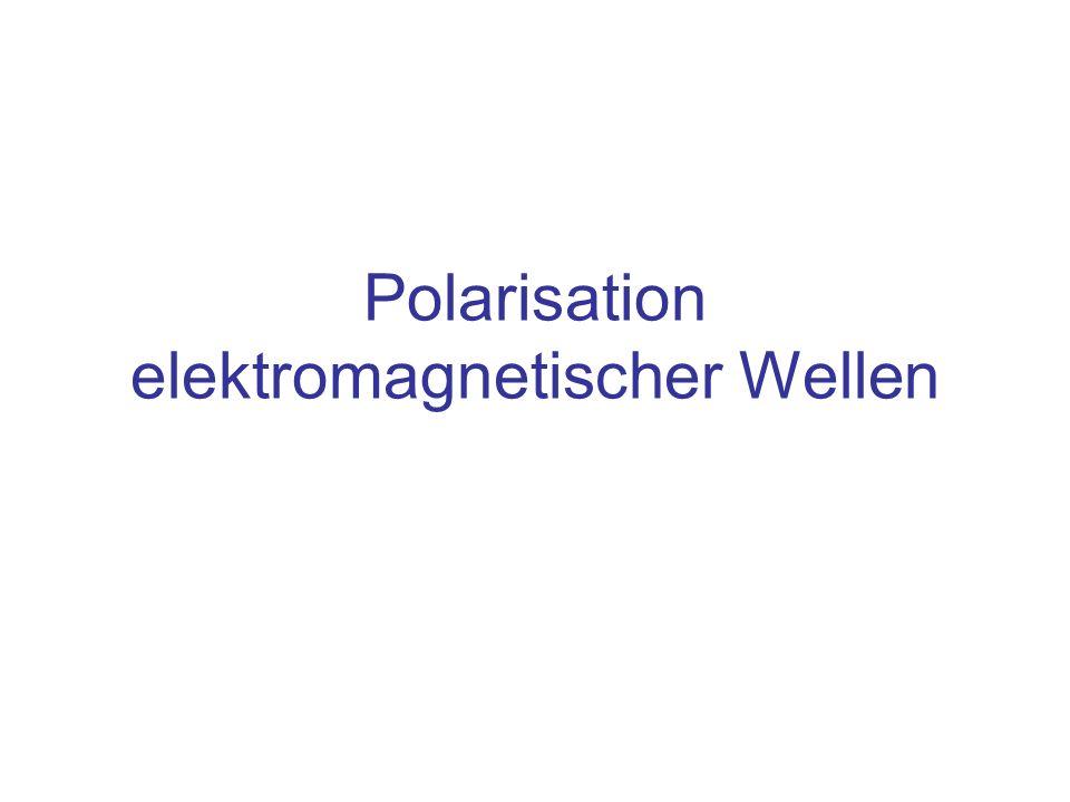 Inhalt Elektromagnetische Wellen sind Transversalwellen: –Die Richtung der Feldstärke steht immer senkrecht zur Ausbreitungsrichtung Polarisation –Lineare –Zirkulare –Elliptische