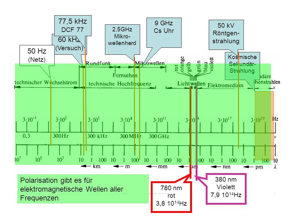 Elliptisch polarisierte Strahlung Transversale Welle: Die Feldstärke steht immer senkrecht zur Ausbreitungsrichtung