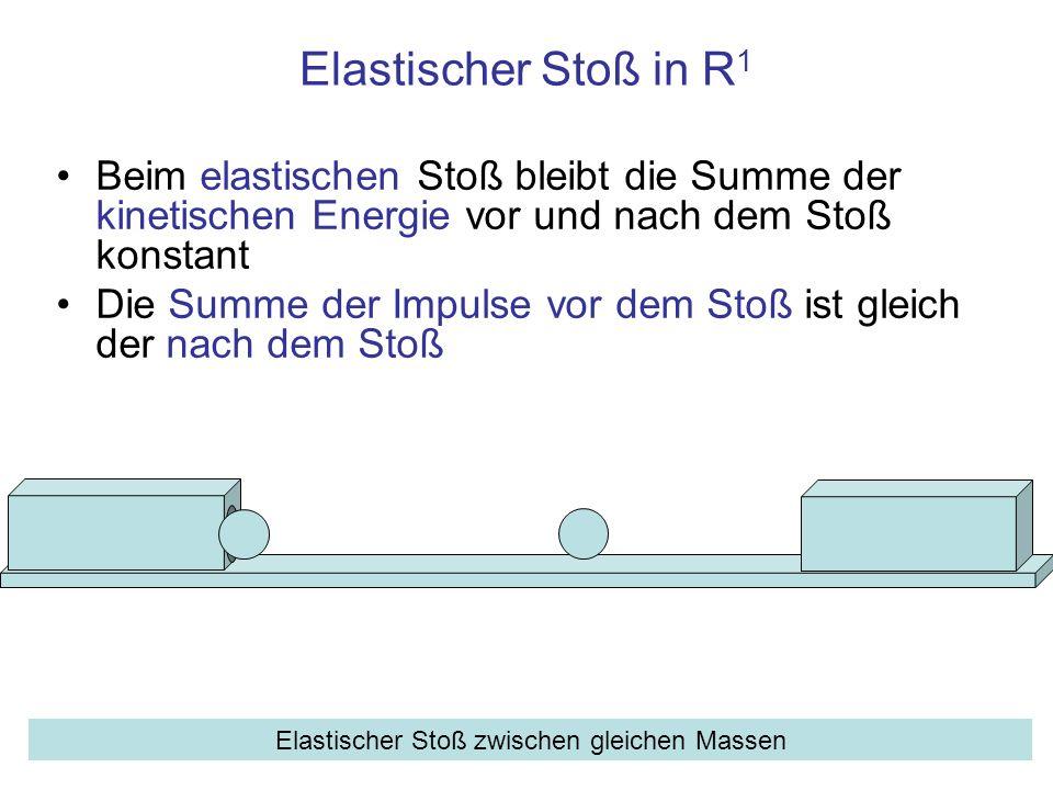 Elastischer Stoß in R 1 Beim elastischen Stoß bleibt die Summe der kinetischen Energie vor und nach dem Stoß konstant Die Summe der Impulse vor dem St