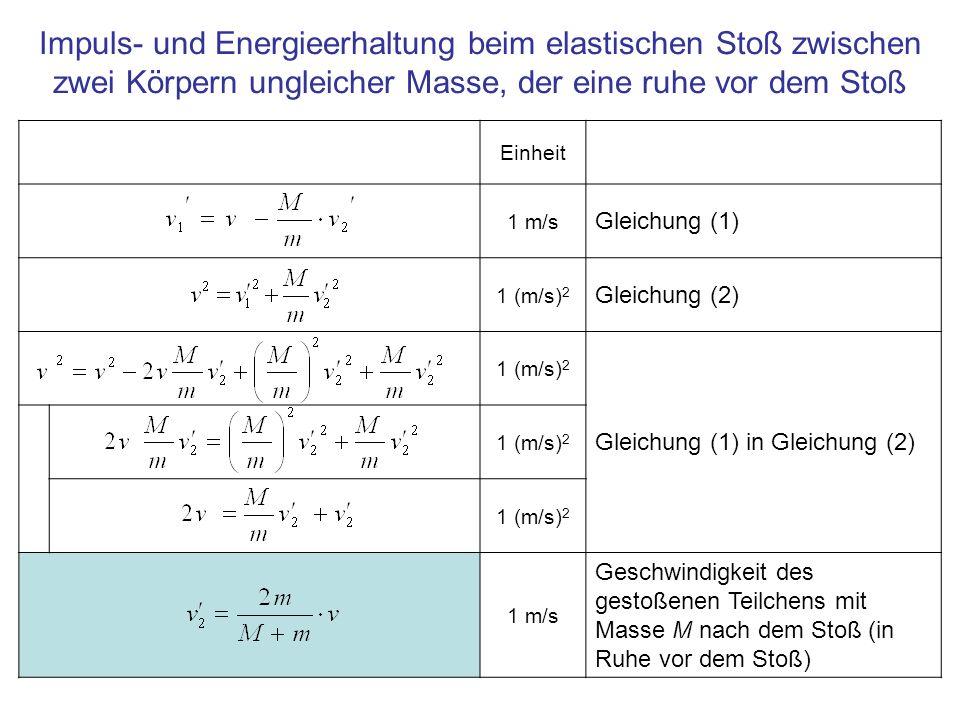 Impuls- und Energieerhaltung beim elastischen Stoß zwischen zwei Körpern ungleicher Masse, der eine ruhe vor dem Stoß Einheit 1 m/s Gleichung (1) 1 (m