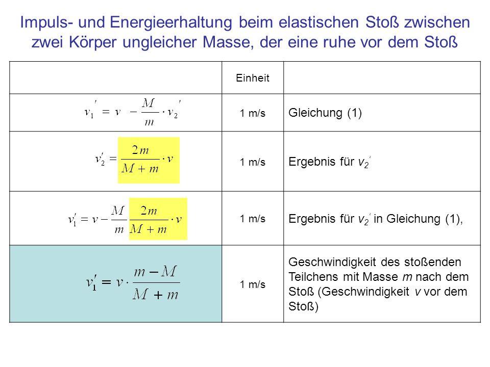 Impuls- und Energieerhaltung beim elastischen Stoß zwischen zwei Körper ungleicher Masse, der eine ruhe vor dem Stoß Einheit 1 m/s Gleichung (1) 1 m/s