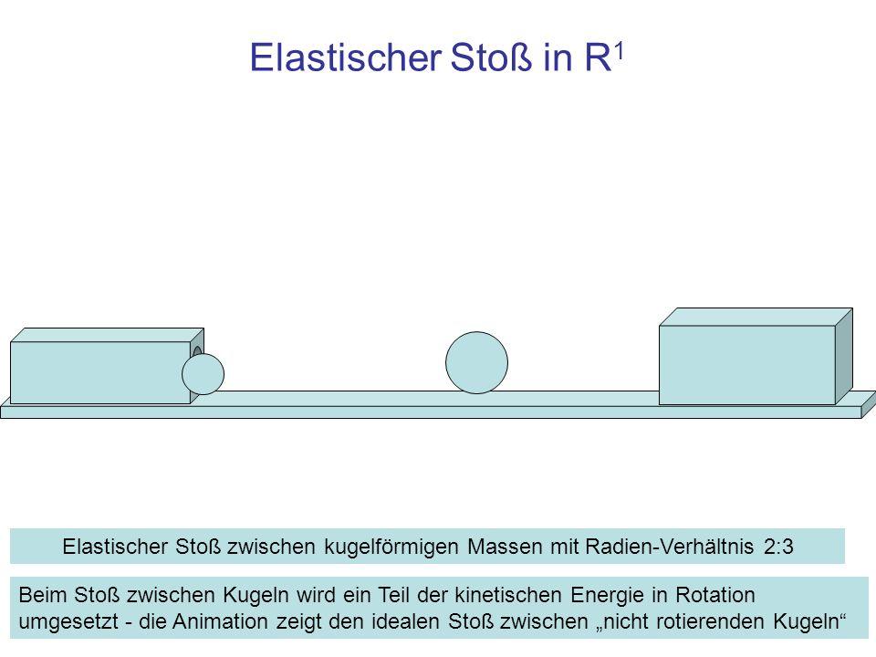 Elastischer Stoß in R 1 Elastischer Stoß zwischen kugelförmigen Massen mit Radien-Verhältnis 2:3 Beim Stoß zwischen Kugeln wird ein Teil der kinetisch