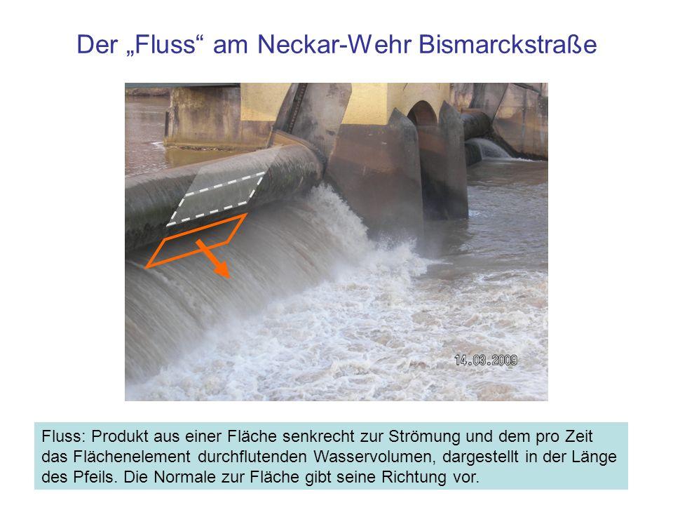 Der Fluss am Neckar-Wehr Bismarckstraße Fluss: Produkt aus einer Fläche senkrecht zur Strömung und dem pro Zeit das Flächenelement durchflutenden Wass
