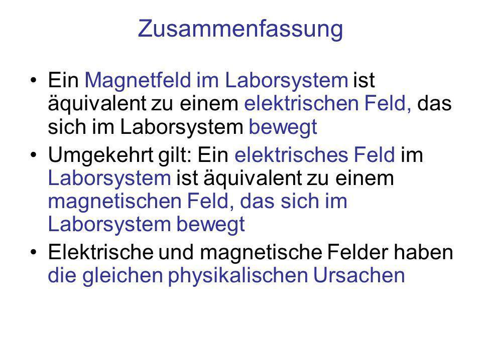Zusammenfassung Ein Magnetfeld im Laborsystem ist äquivalent zu einem elektrischen Feld, das sich im Laborsystem bewegt Umgekehrt gilt: Ein elektrisches Feld im Laborsystem ist äquivalent zu einem magnetischen Feld, das sich im Laborsystem bewegt Elektrische und magnetische Felder haben die gleichen physikalischen Ursachen