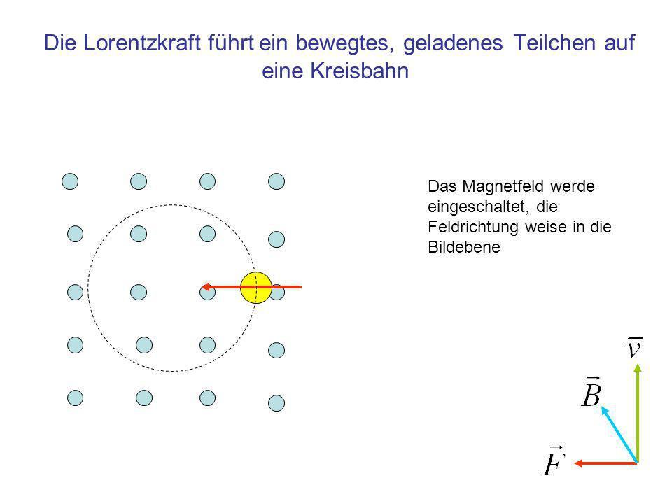 Die Lorentzkraft führt ein bewegtes, geladenes Teilchen auf eine Kreisbahn Das Magnetfeld werde eingeschaltet, die Feldrichtung weise in die Bildebene