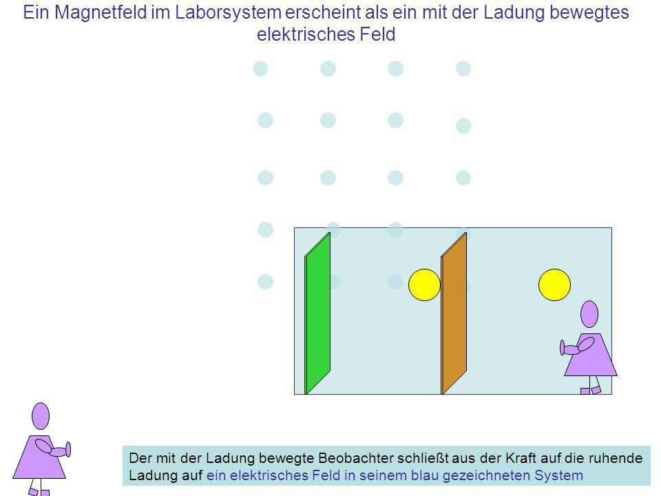 Ein Magnetfeld im Laborsystem erscheint als ein mit der Ladung bewegtes elektrisches Feld Der mit der Ladung bewegte Beobachter schließt aus der Kraft auf die ruhende Ladung auf ein elektrisches Feld in seinem blau gezeichneten System