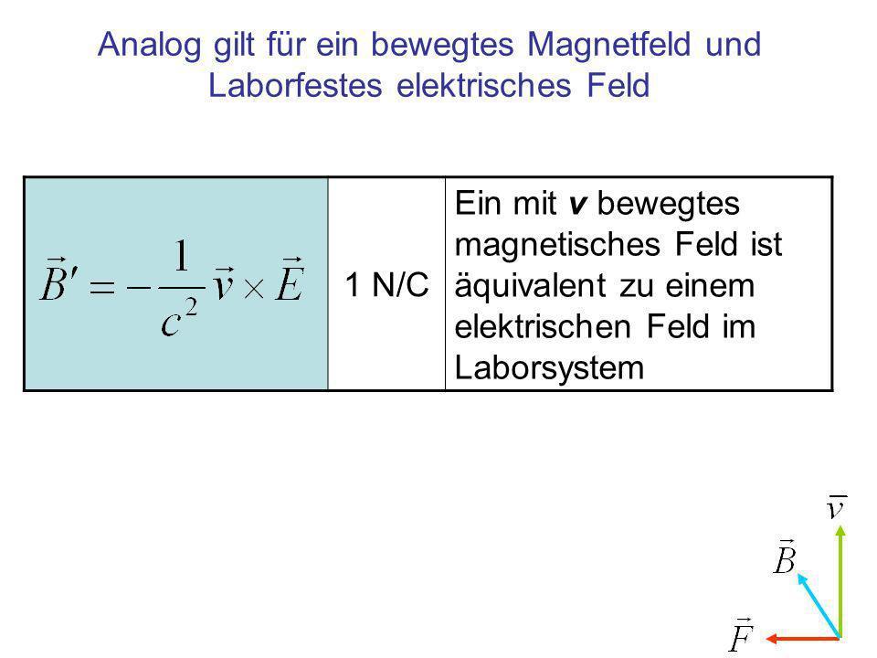 1 N/C Ein mit v bewegtes magnetisches Feld ist äquivalent zu einem elektrischen Feld im Laborsystem Analog gilt für ein bewegtes Magnetfeld und Laborfestes elektrisches Feld