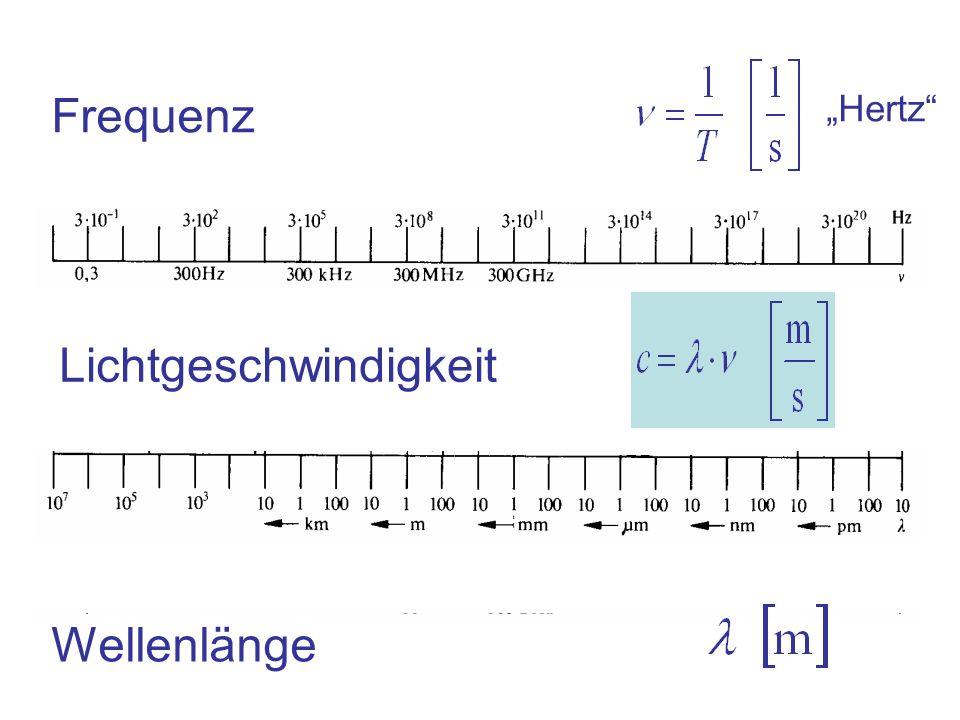 60 kHz (Versuch) 2,5GHz Mikro- wellenherd 50 Hz (Netz) Kosmische Sekundär- Strahlung 50 kV Röntgen- strahlung 380 nm Violett 7,9 10 14 Hz 780 nm rot 3,8 10 14 Hz 9 GHz Cs Uhr 77,5 kHz DCF 77