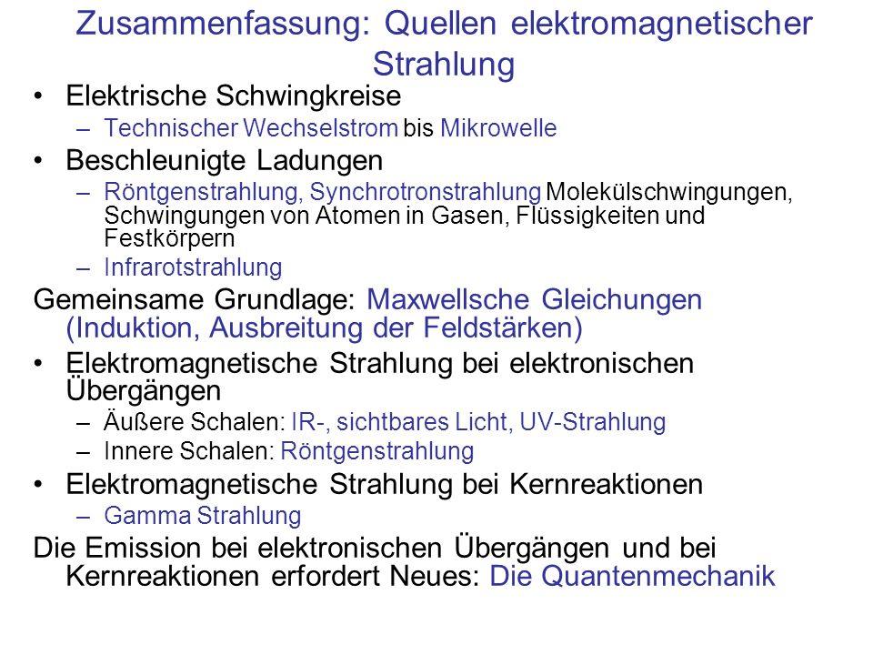 Zusammenfassung: Quellen elektromagnetischer Strahlung Elektrische Schwingkreise –Technischer Wechselstrom bis Mikrowelle Beschleunigte Ladungen –Rönt