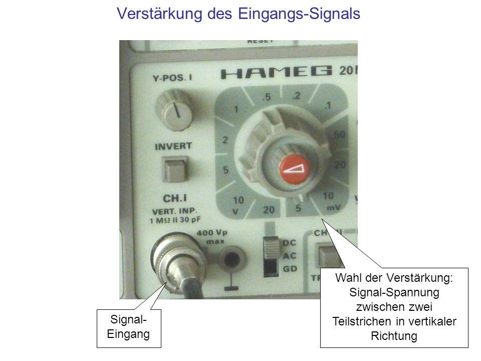 Signal- Eingang Wahl der Verstärkung: Signal-Spannung zwischen zwei Teilstrichen in vertikaler Richtung Verstärkung des Eingangs-Signals