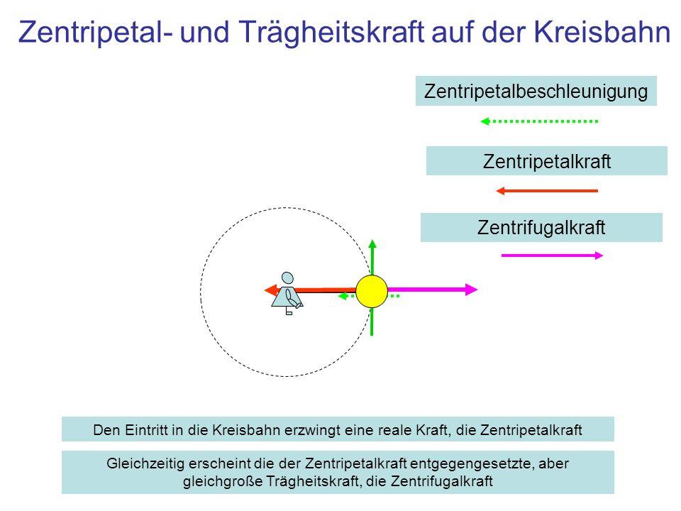 Zentripetalbeschleunigung Zentripetalkraft Zentrifugalkraft Den Eintritt in die Kreisbahn erzwingt eine reale Kraft, die Zentripetalkraft Gleichzeitig
