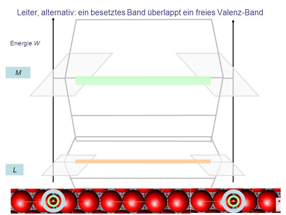 Energie W Leiter, alternativ: ein besetztes Band überlappt ein freies Valenz-Band L M