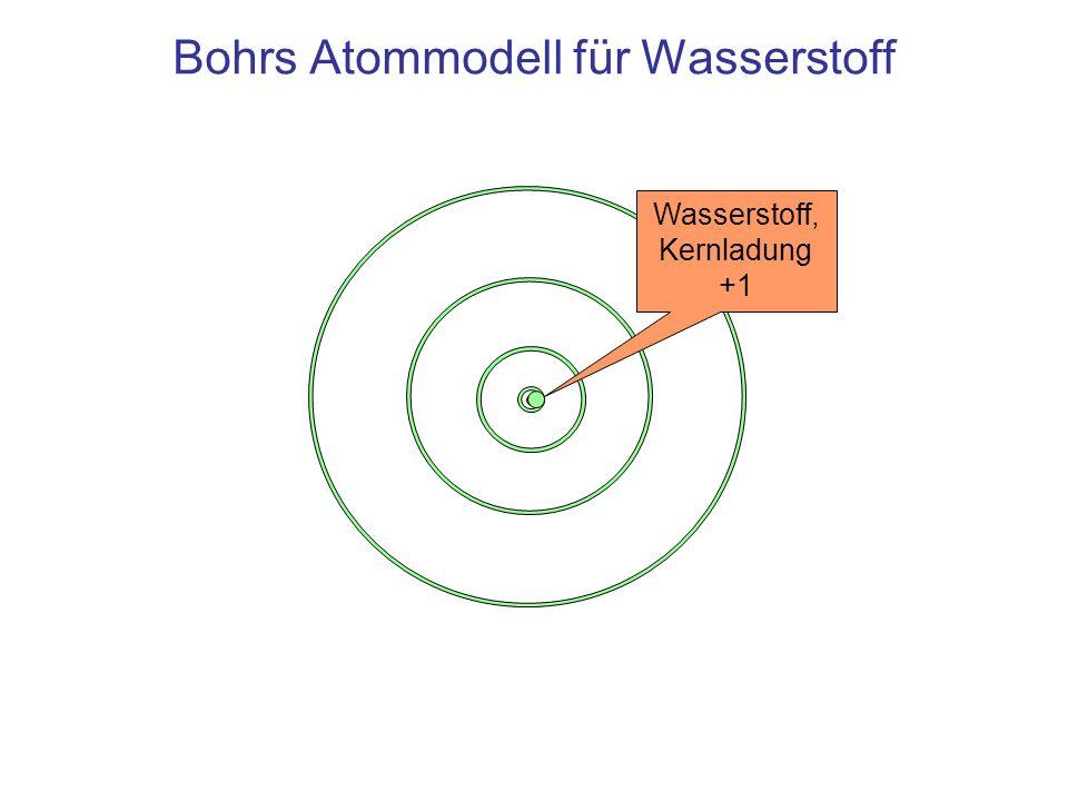 Bohrs Atommodell Elektronen kreisen als geladene, mechanische Objekte auf Bahnen mit konstantem Radius um den Kern –Gleichgewicht zwischen Coulomb- und Zentrifugalkraft –Aber: trotz beschleunigter Ladung werden keine elektromagnetischen Felder abgestrahlt Die Quantenbedingung für den Drehimpuls führt auf diskrete, mit den Quantenzahlen n = 1, 2, 3, … nummerierbare Bahnen, –kleinster Radius, Bohr-Radius, r 1 = 0,0529 nm –Energie: W = E 1 ·Z 2 /n 2 [eV] (1 eV=1,60 ·10 -19 J) –E 1 = -13,6 eV Zum Vergleich: Satelliten umkreisen die Erde auf Bahnen mit beliebigen Radien