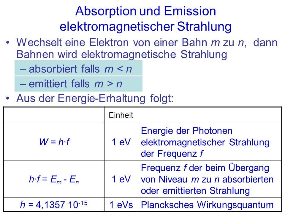 Wellenlänge der am Übergang beteiligten Strahlung 1m λ mn ist die Wellenlänge der beim Übergang von Niveau m zu n absorbierten oder emittierten elektromagnetischen Strahlung R H = 1,10·10 7 1m -1 Rydbergkonstante für das H - Atom Diese Angabe gilt streng nur für Wasserstoff ( Z = 1 ) und – mit bei zunehmendem Z abnehmender Genauigkeit - für Wasserstoff-ähnliche Atome mit einem Elektron in der äußeren Schale.