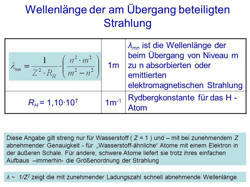 Das Periodensystem der Elemente Link zum Periodensystem: http://www.chemicool.com/http://www.chemicool.com/ Kernladungszahl Z=29