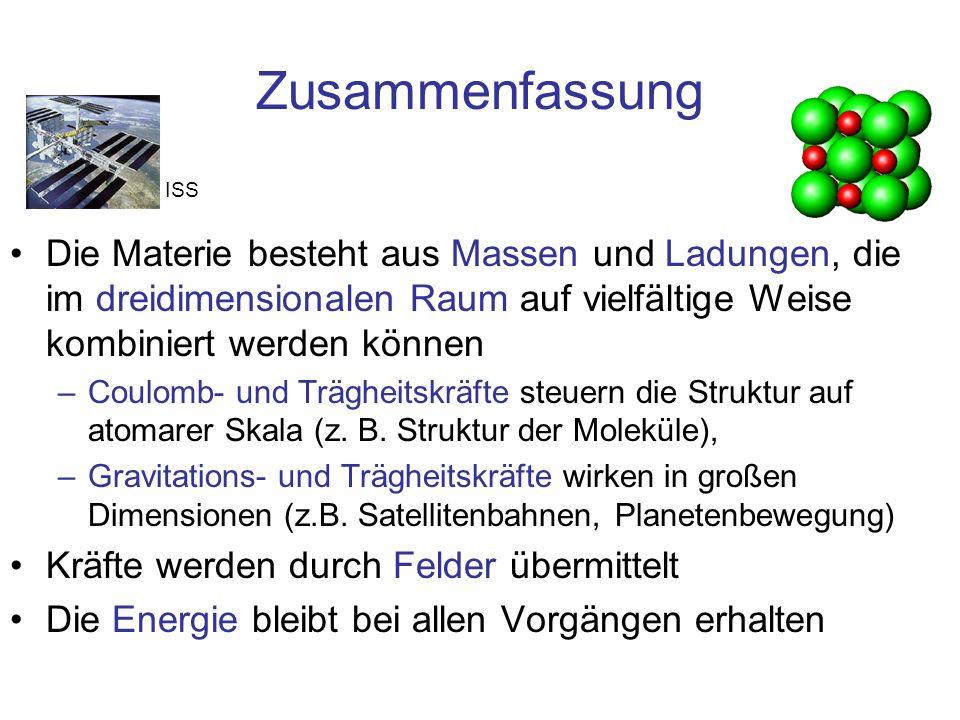 Zusammenfassung Die Materie besteht aus Massen und Ladungen, die im dreidimensionalen Raum auf vielfältige Weise kombiniert werden können –Coulomb- und Trägheitskräfte steuern die Struktur auf atomarer Skala (z.