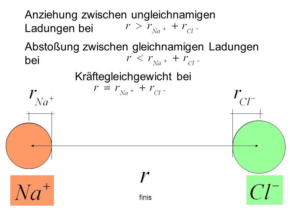 Anziehung zwischen ungleichnamigen Ladungen bei Abstoßung zwischen gleichnamigen Ladungen bei Kräftegleichgewicht bei finis