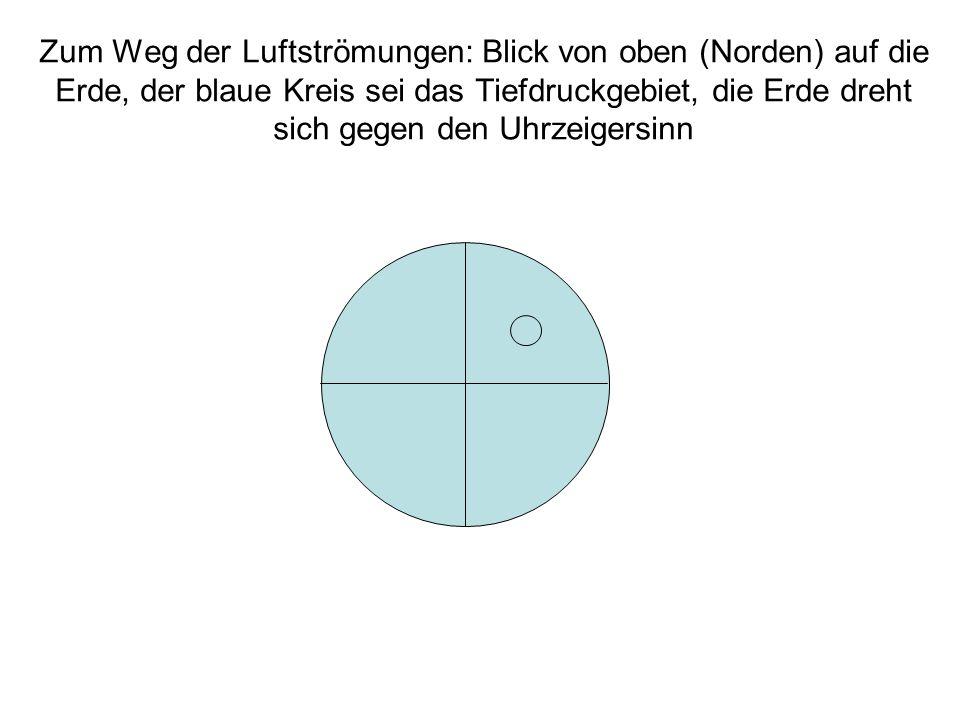 Zum Weg der Luftströmungen: Blick von oben (Norden) auf die Erde, der blaue Kreis sei das Tiefdruckgebiet, die Erde dreht sich gegen den Uhrzeigersinn