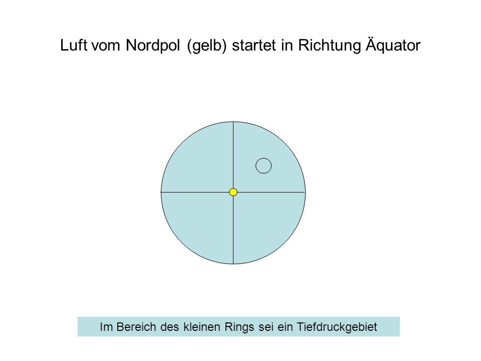 Luft vom Nordpol (gelb) startet in Richtung Äquator Im Bereich des kleinen Rings sei ein Tiefdruckgebiet