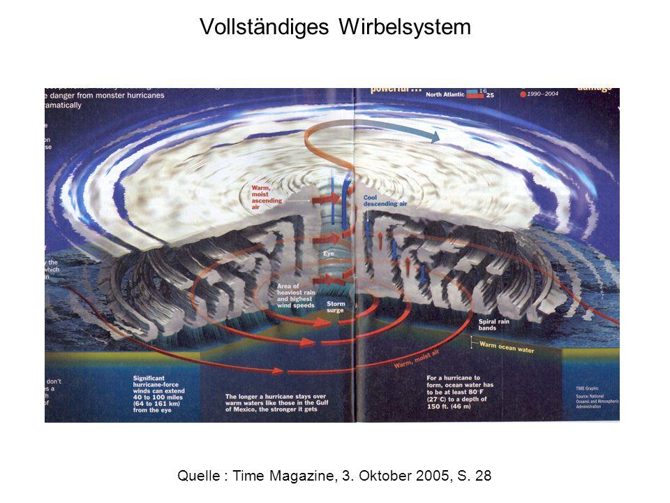 Vollständiges Wirbelsystem Quelle : Time Magazine, 3. Oktober 2005, S. 28