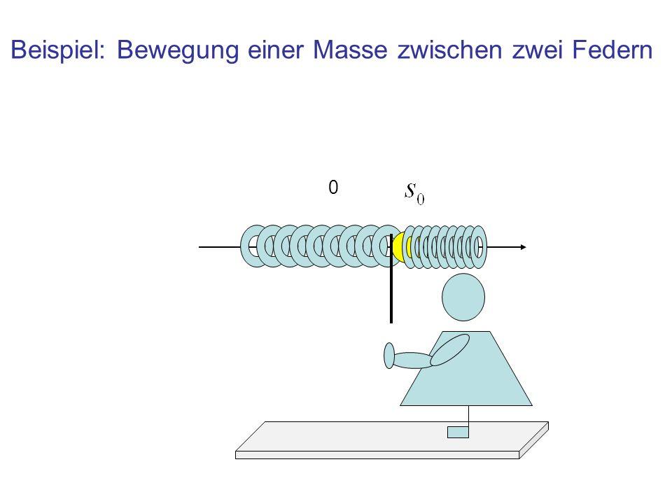 0 Beispiel: Bewegung einer Masse zwischen zwei Federn