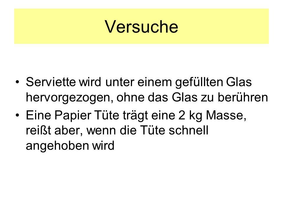 Versuche Serviette wird unter einem gefüllten Glas hervorgezogen, ohne das Glas zu berühren Eine Papier Tüte trägt eine 2 kg Masse, reißt aber, wenn d
