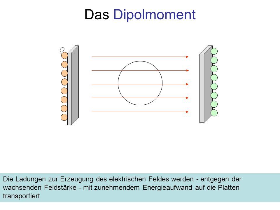 Das Dipolmoment Die Ladungen zur Erzeugung des elektrischen Feldes werden - entgegen der wachsenden Feldstärke - mit zunehmendem Energieaufwand auf die Platten transportiert
