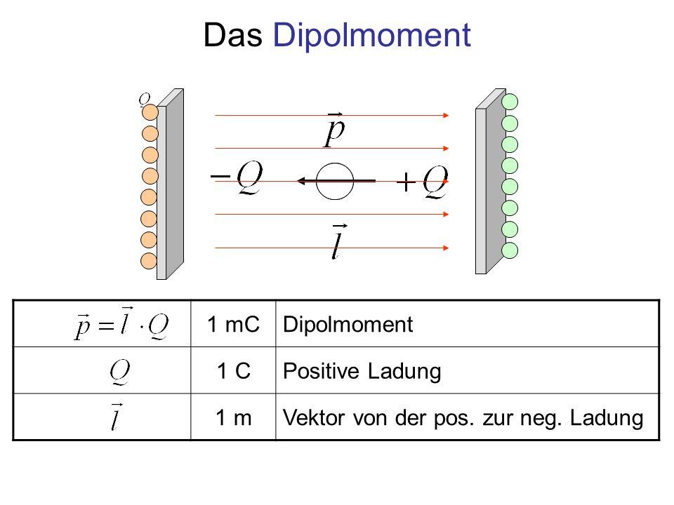 1 mCDipolmoment 1 CPositive Ladung 1 mVektor von der pos. zur neg. Ladung Das Dipolmoment