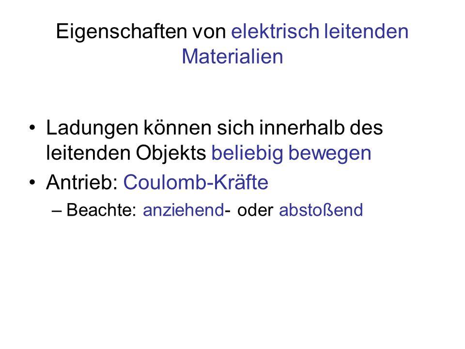 Eigenschaften von elektrisch leitenden Materialien Ladungen können sich innerhalb des leitenden Objekts beliebig bewegen Antrieb: Coulomb-Kräfte –Beac