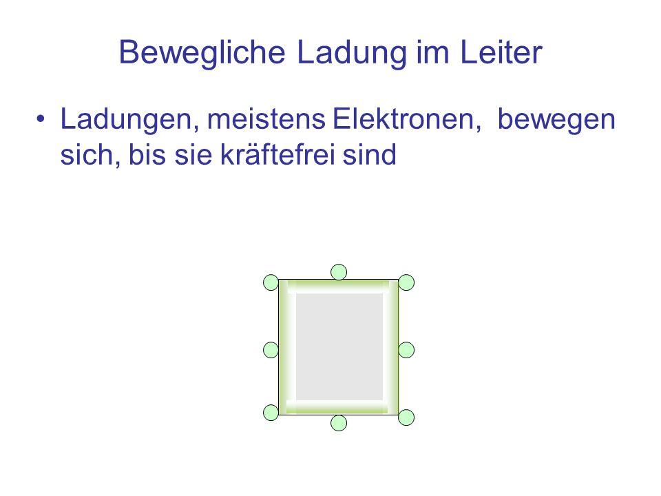 Bewegliche Ladung im Leiter Ladungen, meistens Elektronen, bewegen sich, bis sie kräftefrei sind