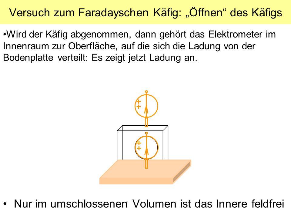 Versuch zum Faradayschen Käfig: Öffnen des Käfigs Nur im umschlossenen Volumen ist das Innere feldfrei Wird der Käfig abgenommen, dann gehört das Elektrometer im Innenraum zur Oberfläche, auf die sich die Ladung von der Bodenplatte verteilt: Es zeigt jetzt Ladung an.