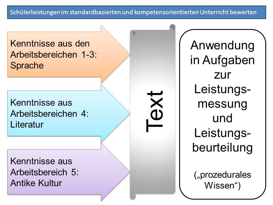 Schülerleistungen im standardbasierten und kompetenzorientierten Unterricht bewerten Text Kenntnisse aus den Arbeitsbereichen 1-3: Sprache Kenntnisse