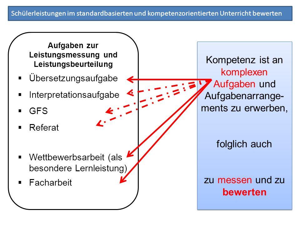 Schülerleistungen im standardbasierten und kompetenzorientierten Unterricht bewerten Aufgaben zur Leistungsmessung und Leistungsbeurteilung Übersetzun