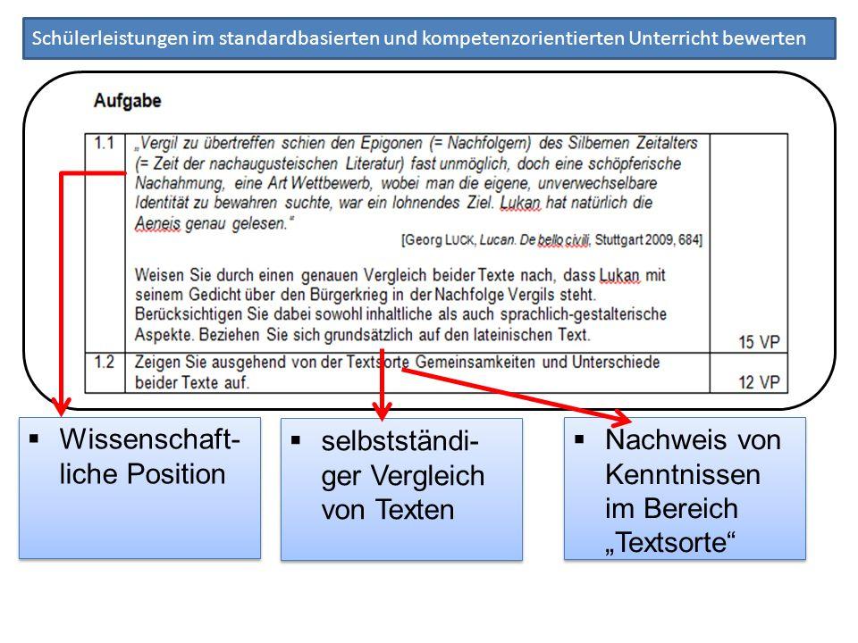 Schülerleistungen im standardbasierten und kompetenzorientierten Unterricht bewerten Wissenschaft- liche Position selbstständi- ger Vergleich von Text