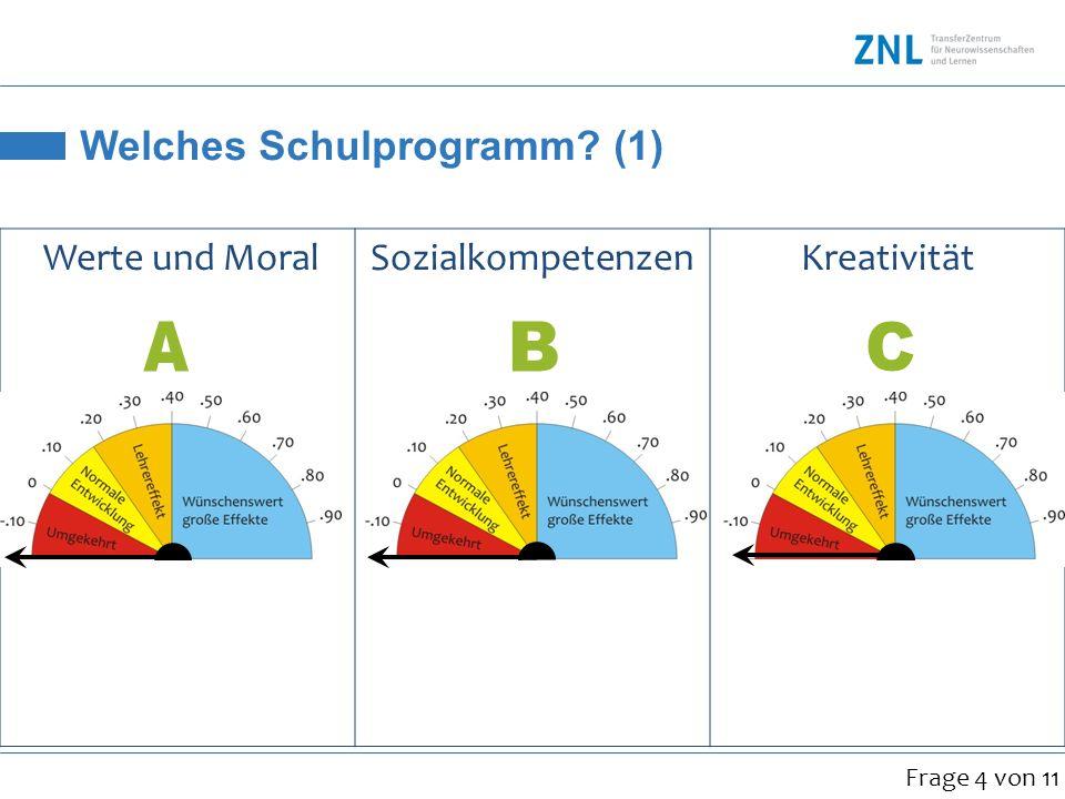 Welches Schulprogramm? (1) Werte und MoralSozialkompetenzenKreativität.24.40.65 Frage 4 von 11