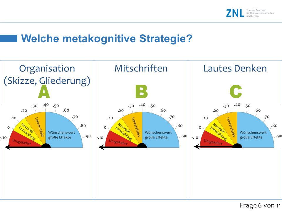 Welche metakognitive Strategie? Organisation (Skizze, Gliederung) MitschriftenLautes Denken.85.59.64 Frage 6 von 11